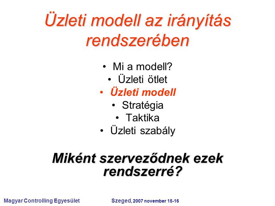 Magyar Controlling Egyesület Szeged, 2007 november 15-16 Üzleti modell az irányítás rendszerében Mi a modell? Üzleti ötlet Üzleti modell Stratégia Tak