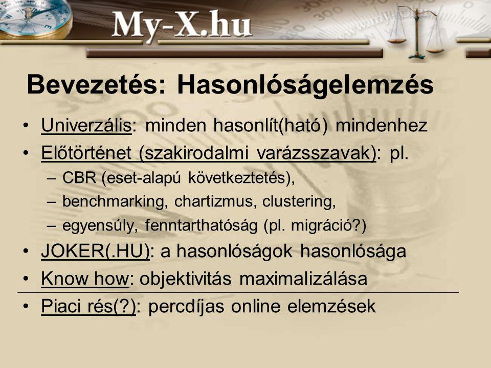 INNOCSEKK 156/2006 Bevezetés: Hasonlóságelemzés Univerzális: minden hasonlít(ható) mindenhez Előtörténet (szakirodalmi varázsszavak): pl. –CBR (eset-a