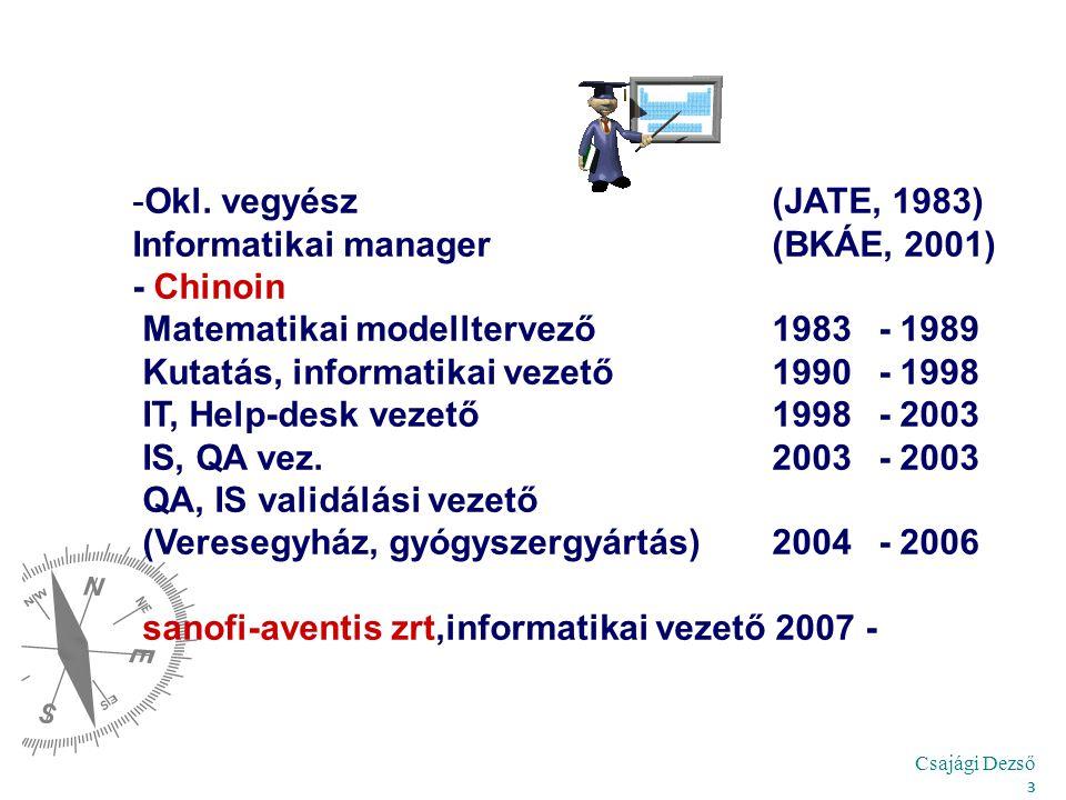 Csajági Dezső 3 -Okl. vegyész (JATE, 1983) Informatikai manager (BKÁE, 2001) - Chinoin Matematikai modelltervező 1983- 1989 Kutatás, informatikai veze