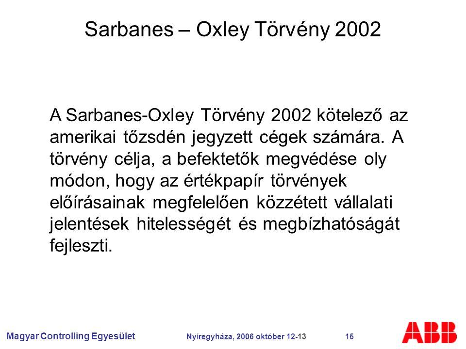 Magyar Controlling Egyesület Nyíregyháza, 2006 október 12-13 15 Sarbanes – Oxley Törvény 2002 A Sarbanes-Oxley Törvény 2002 kötelező az amerikai tőzsdén jegyzett cégek számára.