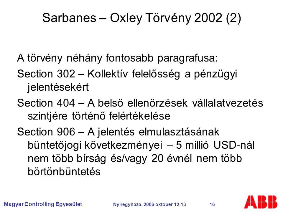 Magyar Controlling Egyesület Nyíregyháza, 2006 október 12-13 16 Sarbanes – Oxley Törvény 2002 (2) A törvény néhány fontosabb paragrafusa: Section 302 – Kollektív felelősség a pénzügyi jelentésekért Section 404 – A belső ellenőrzések vállalatvezetés szintjére történő felértékelése Section 906 – A jelentés elmulasztásának büntetőjogi következményei – 5 millió USD-nál nem több bírság és/vagy 20 évnél nem több börtönbüntetés