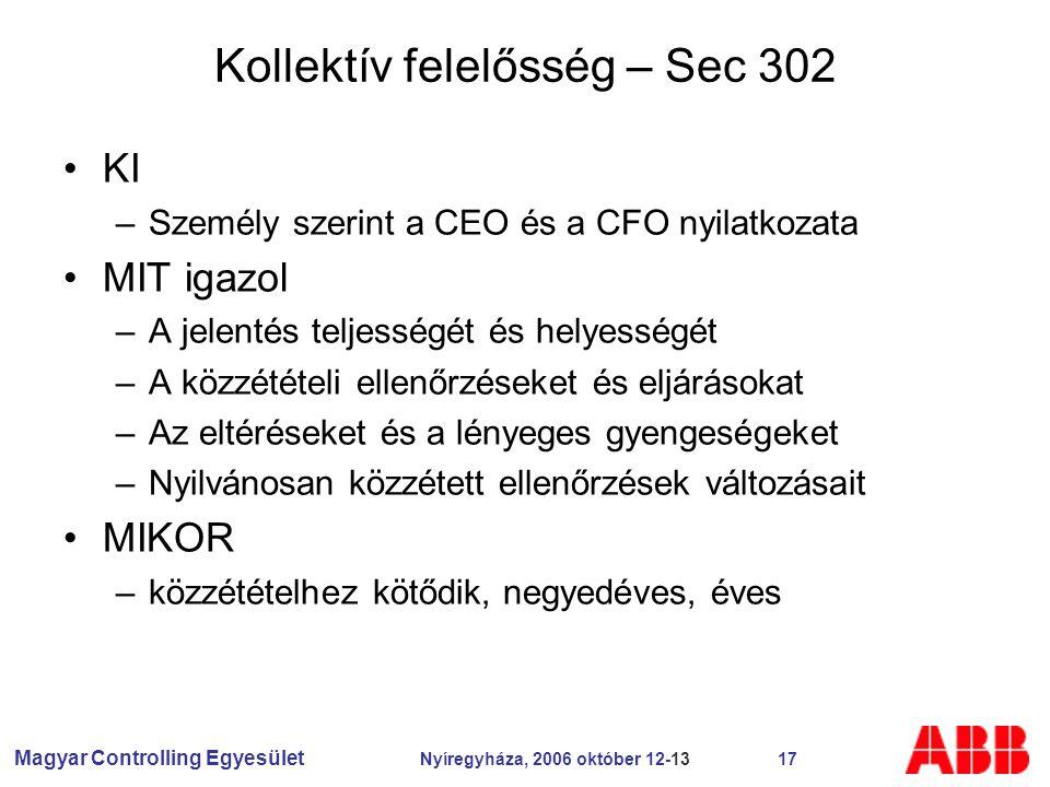 Magyar Controlling Egyesület Nyíregyháza, 2006 október 12-13 17 Kollektív felelősség – Sec 302 KI –Személy szerint a CEO és a CFO nyilatkozata MIT igazol –A jelentés teljességét és helyességét –A közzétételi ellenőrzéseket és eljárásokat –Az eltéréseket és a lényeges gyengeségeket –Nyilvánosan közzétett ellenőrzések változásait MIKOR –közzétételhez kötődik, negyedéves, éves