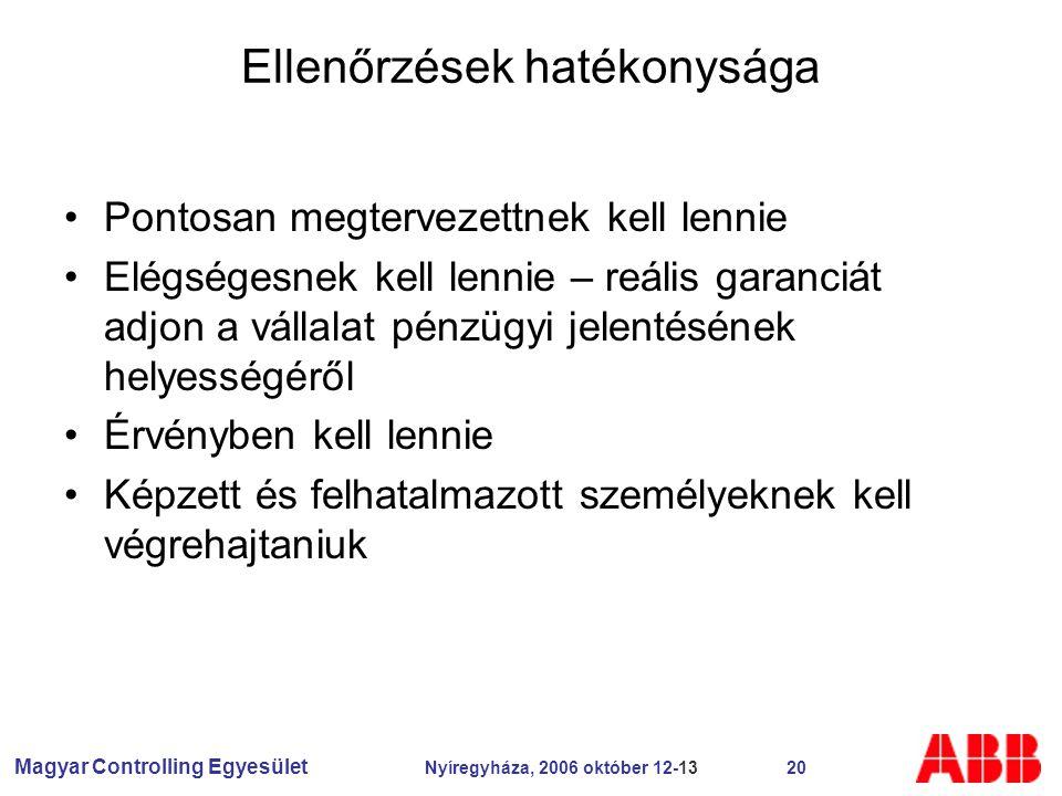 Magyar Controlling Egyesület Nyíregyháza, 2006 október 12-13 20 Ellenőrzések hatékonysága Pontosan megtervezettnek kell lennie Elégségesnek kell lennie – reális garanciát adjon a vállalat pénzügyi jelentésének helyességéről Érvényben kell lennie Képzett és felhatalmazott személyeknek kell végrehajtaniuk