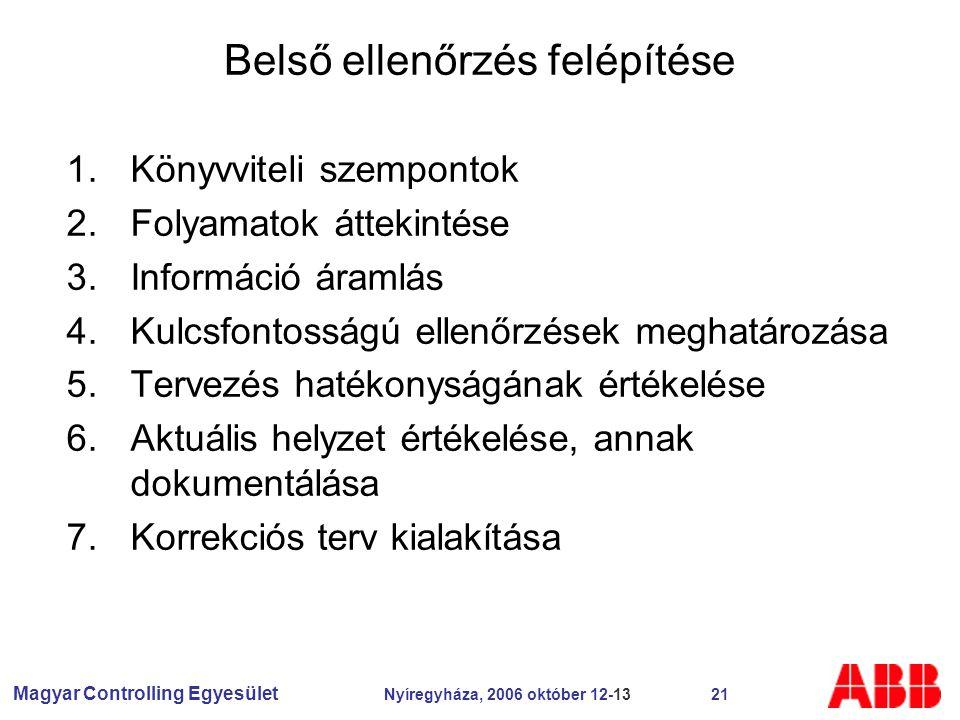 Magyar Controlling Egyesület Nyíregyháza, 2006 október 12-13 21 Belső ellenőrzés felépítése 1.Könyvviteli szempontok 2.Folyamatok áttekintése 3.Információ áramlás 4.Kulcsfontosságú ellenőrzések meghatározása 5.Tervezés hatékonyságának értékelése 6.Aktuális helyzet értékelése, annak dokumentálása 7.Korrekciós terv kialakítása