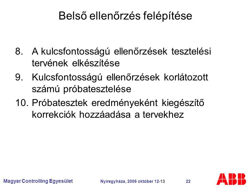 Magyar Controlling Egyesület Nyíregyháza, 2006 október 12-13 22 Belső ellenőrzés felépítése 8.A kulcsfontosságú ellenőrzések tesztelési tervének elkészítése 9.Kulcsfontosságú ellenőrzések korlátozott számú próbatesztelése 10.Próbatesztek eredményeként kiegészítő korrekciók hozzáadása a tervekhez