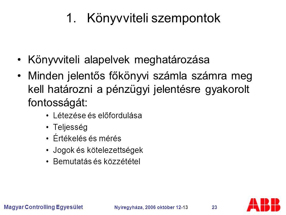Magyar Controlling Egyesület Nyíregyháza, 2006 október 12-13 23 1.