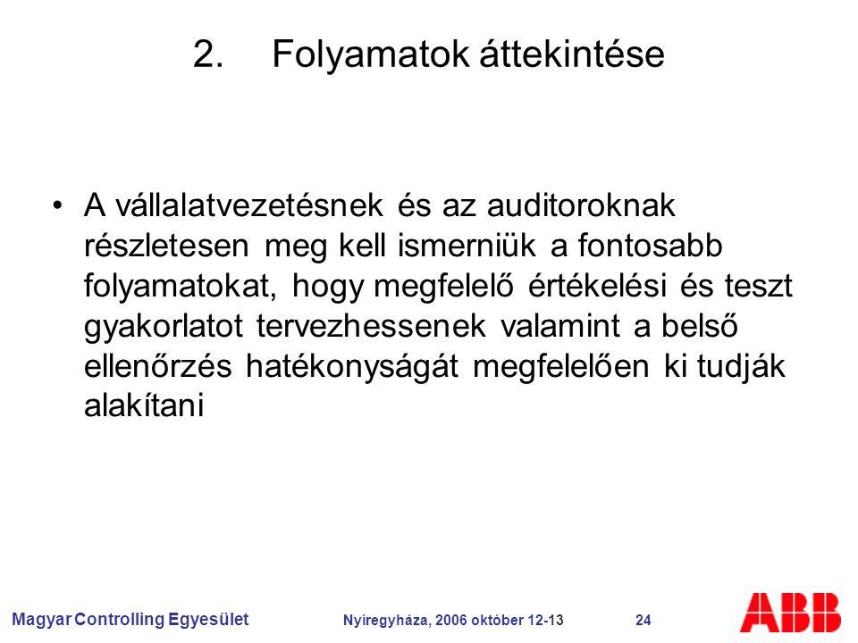 Magyar Controlling Egyesület Nyíregyháza, 2006 október 12-13 24 2.Folyamatok áttekintése A vállalatvezetésnek és az auditoroknak részletesen meg kell ismerniük a fontosabb folyamatokat, hogy megfelelő értékelési és teszt gyakorlatot tervezhessenek valamint a belső ellenőrzés hatékonyságát megfelelően ki tudják alakítani