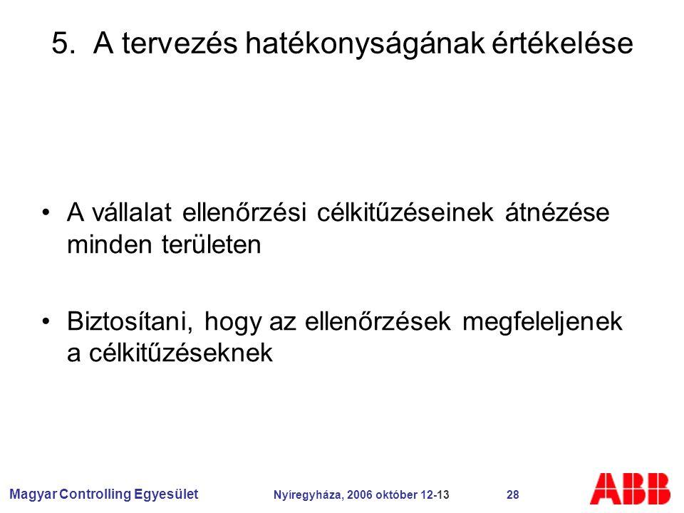Magyar Controlling Egyesület Nyíregyháza, 2006 október 12-13 28 5.