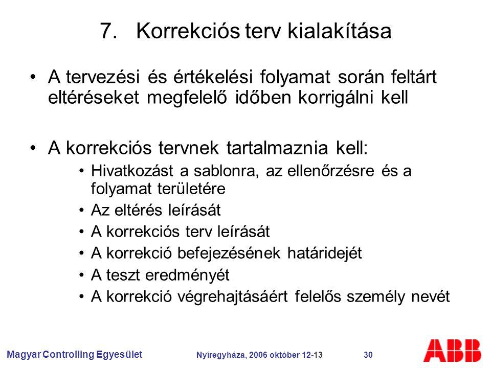 Magyar Controlling Egyesület Nyíregyháza, 2006 október 12-13 30 7.