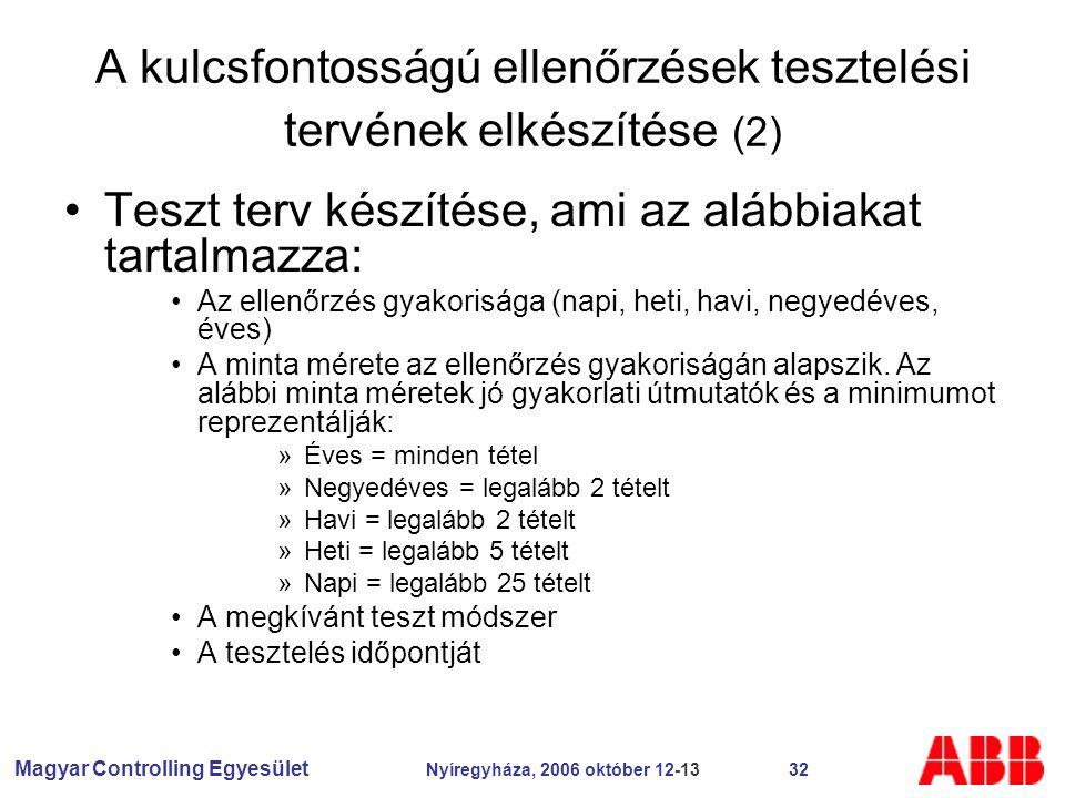 Magyar Controlling Egyesület Nyíregyháza, 2006 október 12-13 32 A kulcsfontosságú ellenőrzések tesztelési tervének elkészítése (2) Teszt terv készítése, ami az alábbiakat tartalmazza: Az ellenőrzés gyakorisága (napi, heti, havi, negyedéves, éves) A minta mérete az ellenőrzés gyakoriságán alapszik.