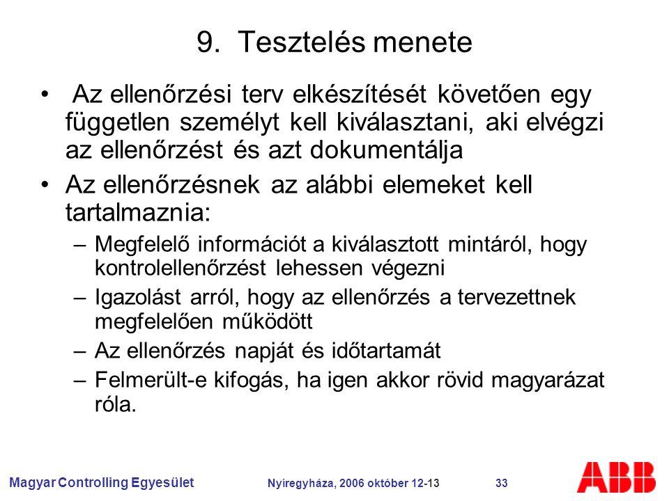 Magyar Controlling Egyesület Nyíregyháza, 2006 október 12-13 33 9.