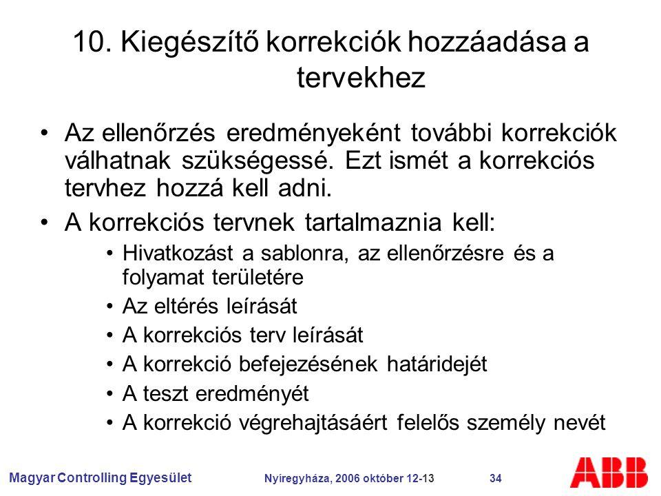 Magyar Controlling Egyesület Nyíregyháza, 2006 október 12-13 34 10.