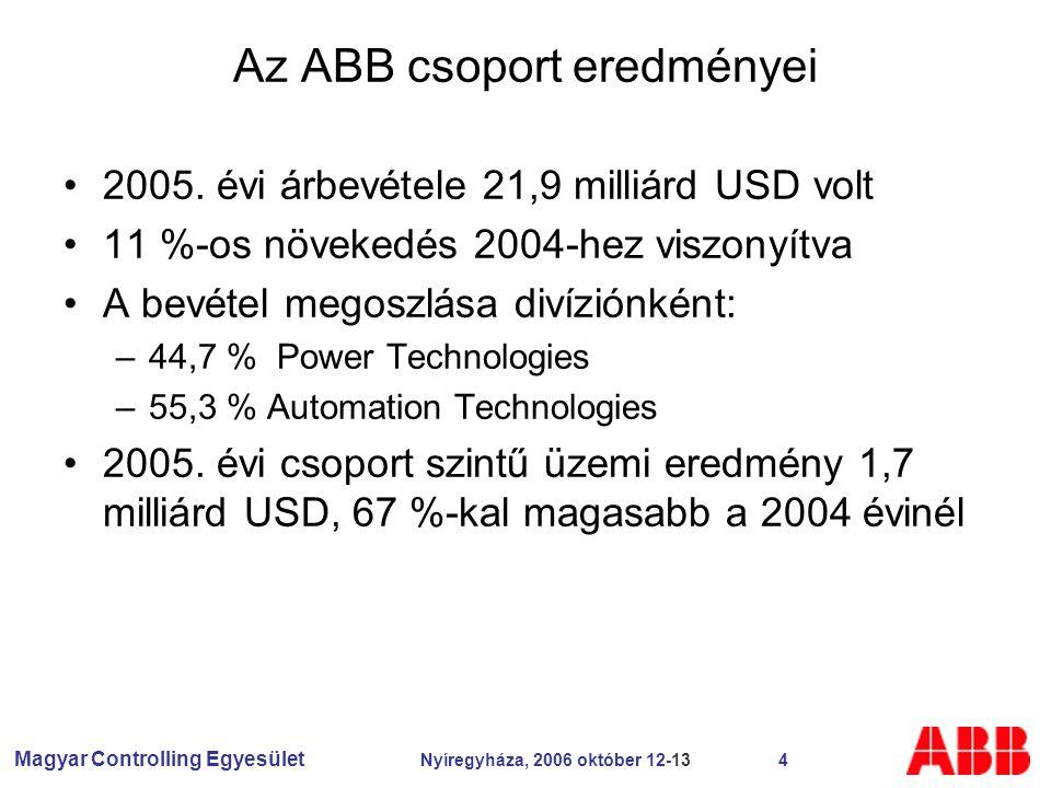 Magyar Controlling Egyesület Nyíregyháza, 2006 október 12-13 35 Ö s s z e g z é s