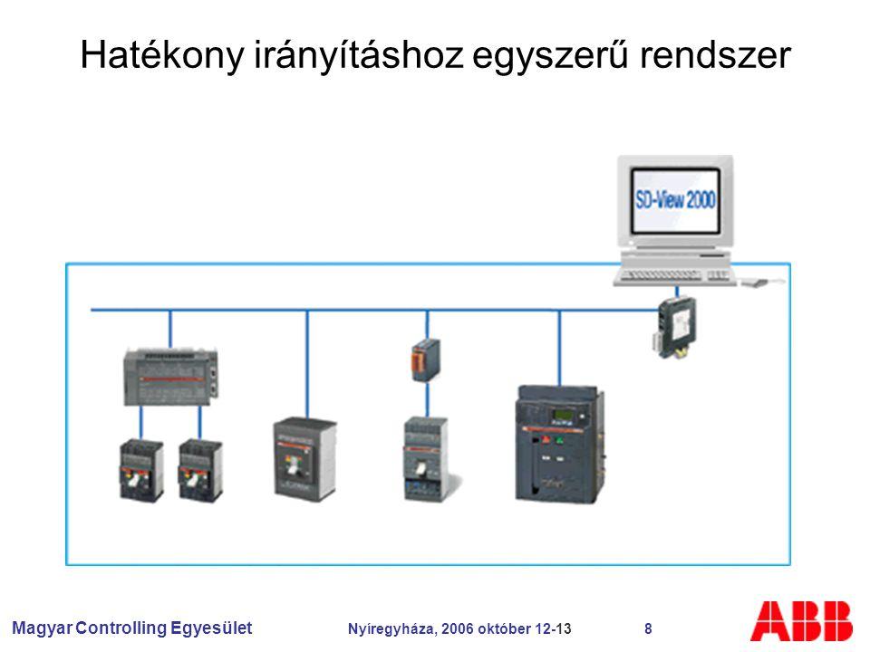 Magyar Controlling Egyesület Nyíregyháza, 2006 október 12-13 8 Hatékony irányításhoz egyszerű rendszer