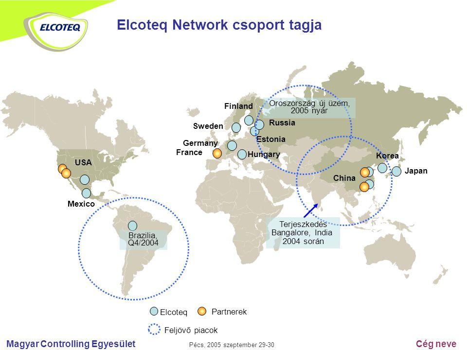 Magyar Controlling Egyesület Pécs, 2005 szeptember 29-30 Cég neve Partnerek Elcoteq Germany Mexico Estonia Russia Finland Hungary Sweden China Japan U