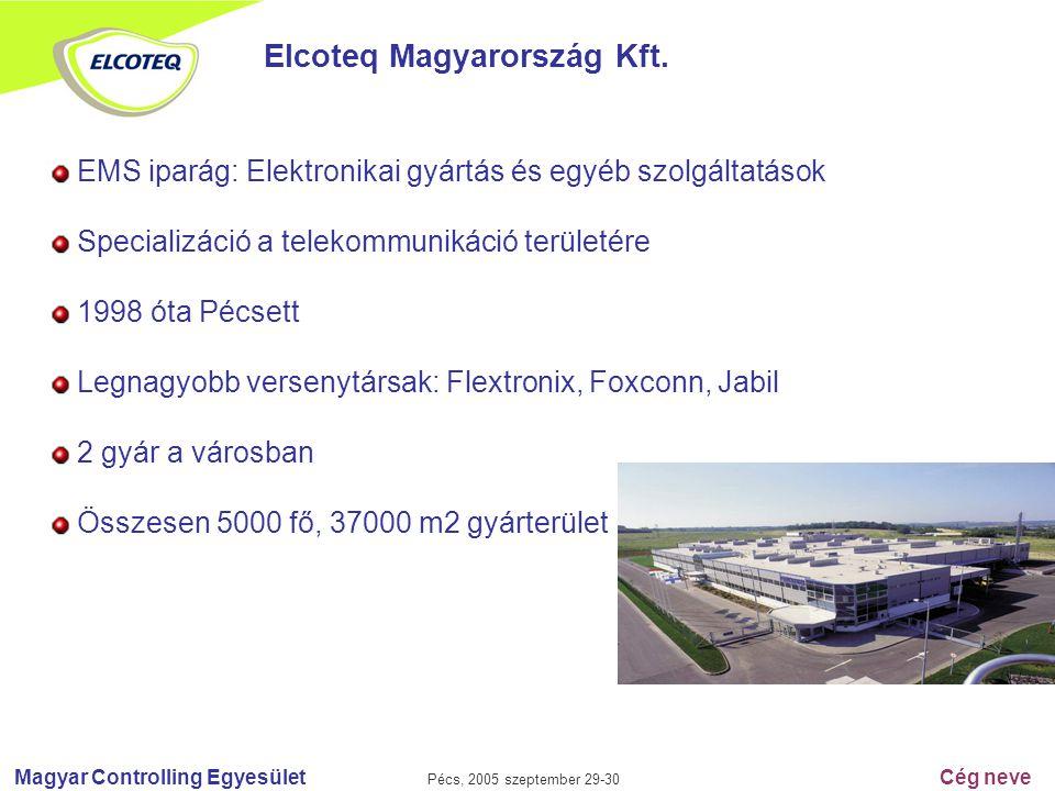 Magyar Controlling Egyesület Pécs, 2005 szeptember 29-30 Cég neve Elcoteq Magyarország Kft. EMS iparág: Elektronikai gyártás és egyéb szolgáltatások S