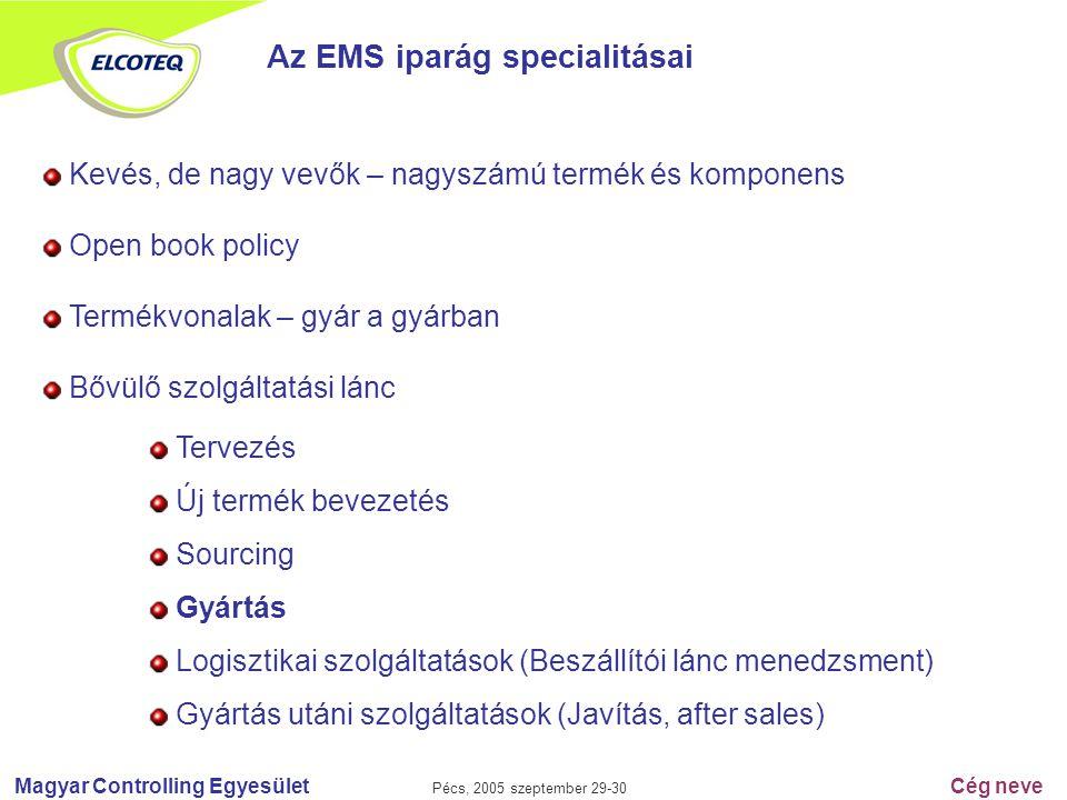 Magyar Controlling Egyesület Pécs, 2005 szeptember 29-30 Cég neve Az EMS iparág specialitásai Kevés, de nagy vevők – nagyszámú termék és komponens Ope