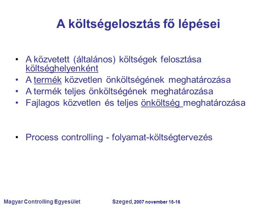 Magyar Controlling Egyesület Szeged, 2007 november 15-16 A költségelosztás fő lépései A közvetett (általános) költségek felosztása költséghelyenként A termék közvetlen önköltségének meghatározása A termék teljes önköltségének meghatározása Fajlagos közvetlen és teljes önköltség meghatározása Process controlling - folyamat-költségtervezés
