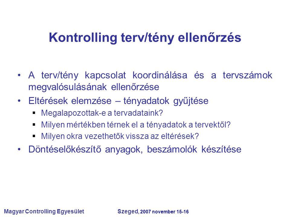 Magyar Controlling Egyesület Szeged, 2007 november 15-16 Kontrolling terv/tény ellenőrzés A terv/tény kapcsolat koordinálása és a tervszámok megvalósulásának ellenőrzése Eltérések elemzése – tényadatok gyűjtése  Megalapozottak-e a tervadataink.