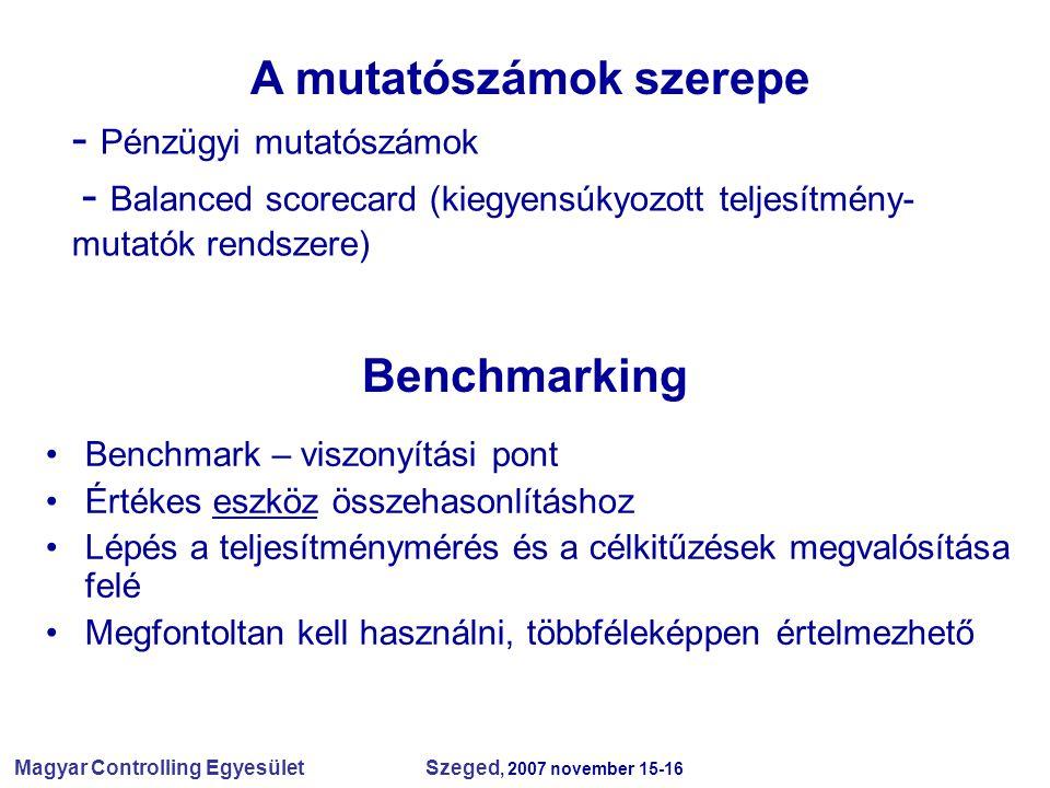Magyar Controlling Egyesület Szeged, 2007 november 15-16 - Pénzügyi mutatószámok - Balanced scorecard (kiegyensúkyozott teljesítmény- mutatók rendszer