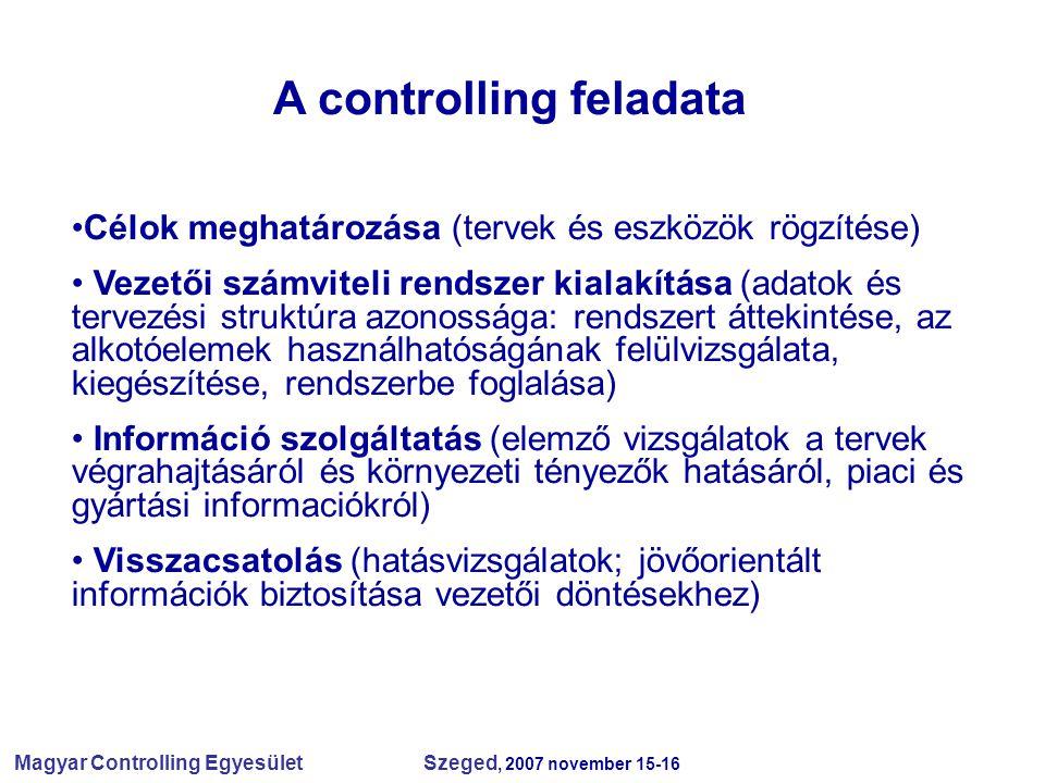 Magyar Controlling Egyesület Szeged, 2007 november 15-16 Célok meghatározása (tervek és eszközök rögzítése) Vezetői számviteli rendszer kialakítása (adatok és tervezési struktúra azonossága: rendszert áttekintése, az alkotóelemek használhatóságának felülvizsgálata, kiegészítése, rendszerbe foglalása) Információ szolgáltatás (elemző vizsgálatok a tervek végrahajtásáról és környezeti tényezők hatásáról, piaci és gyártási informaciókról) Visszacsatolás (hatásvizsgálatok; jövőorientált információk biztosítása vezetői döntésekhez) A controlling feladata