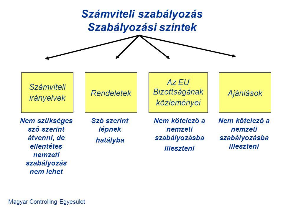Számviteli szabályozás Szabályozási szintek Magyar Controlling Egyesület Számviteli irányelvek Rendeletek Az EU Bizottságának közleményei Ajánlások Nem szükséges szó szerint átvenni, de ellentétes nemzeti szabályozás nem lehet Szó szerint lépnek hatályba Nem kötelező a nemzeti szabályozásba illeszteni