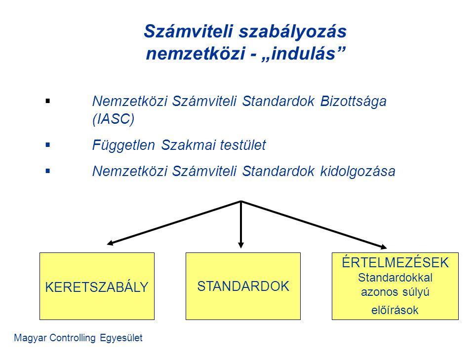 """Magyar Controlling Egyesület  Nemzetközi Számviteli Standardok Bizottsága (IASC)  Független Szakmai testület  Nemzetközi Számviteli Standardok kidolgozása Számviteli szabályozás nemzetközi - """"indulás KERETSZABÁLY STANDARDOK ÉRTELMEZÉSEK Standardokkal azonos súlyú előírások"""