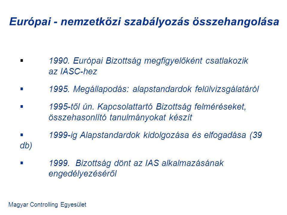 Európai - nemzetközi szabályozás összehangolása Magyar Controlling Egyesület  1990. Európai Bizottság megfigyelőként csatlakozik az IASC-hez  1995.