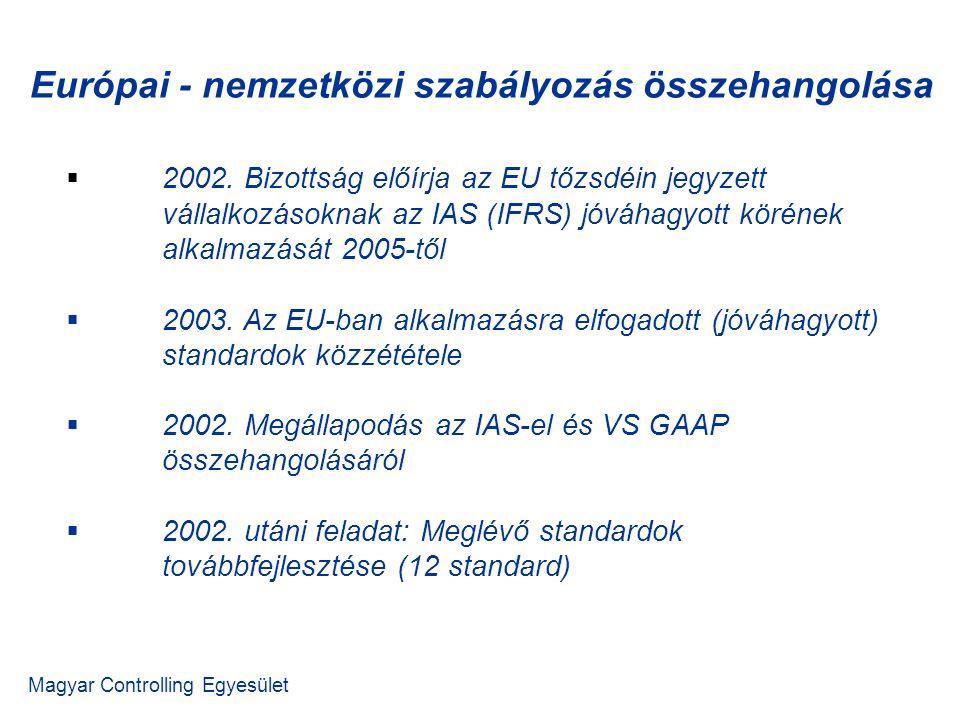 Európai - nemzetközi szabályozás összehangolása Magyar Controlling Egyesület  2002. Bizottság előírja az EU tőzsdéin jegyzett vállalkozásoknak az IAS