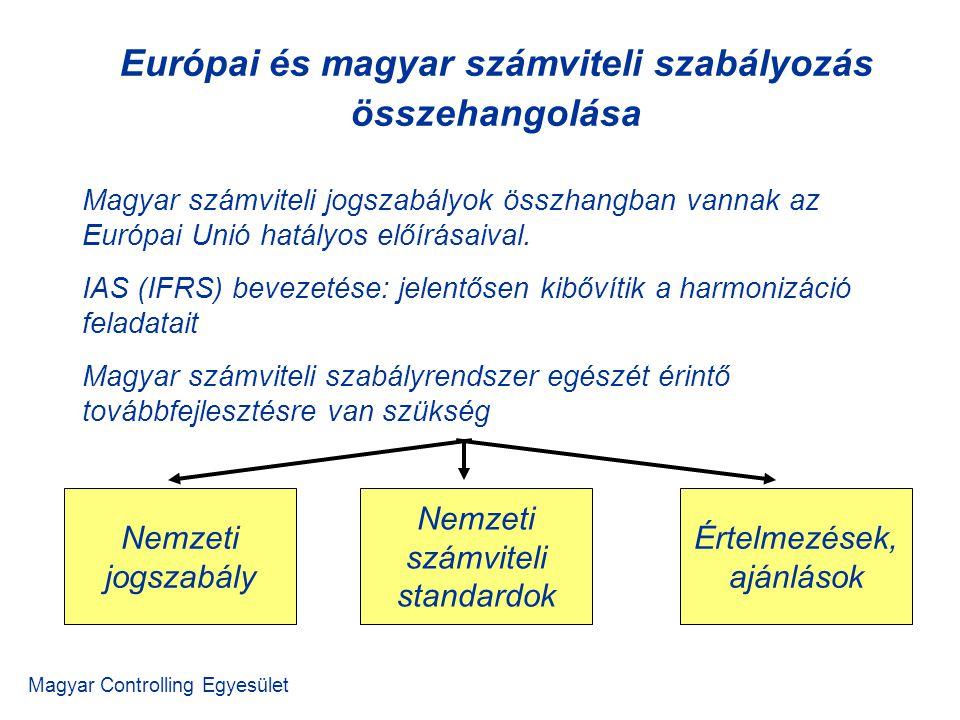Magyar Controlling Egyesület Magyar számviteli jogszabályok összhangban vannak az Európai Unió hatályos előírásaival. IAS (IFRS) bevezetése: jelentőse