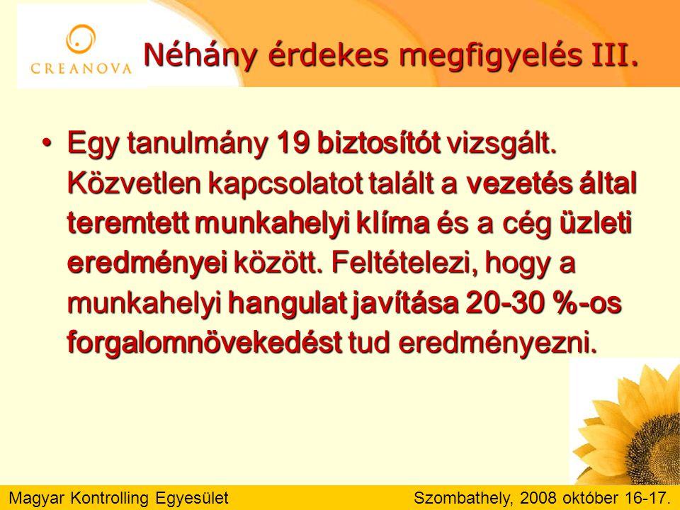 Magyar Kontrolling Egyesület Szombathely, 2008 október 16-17.