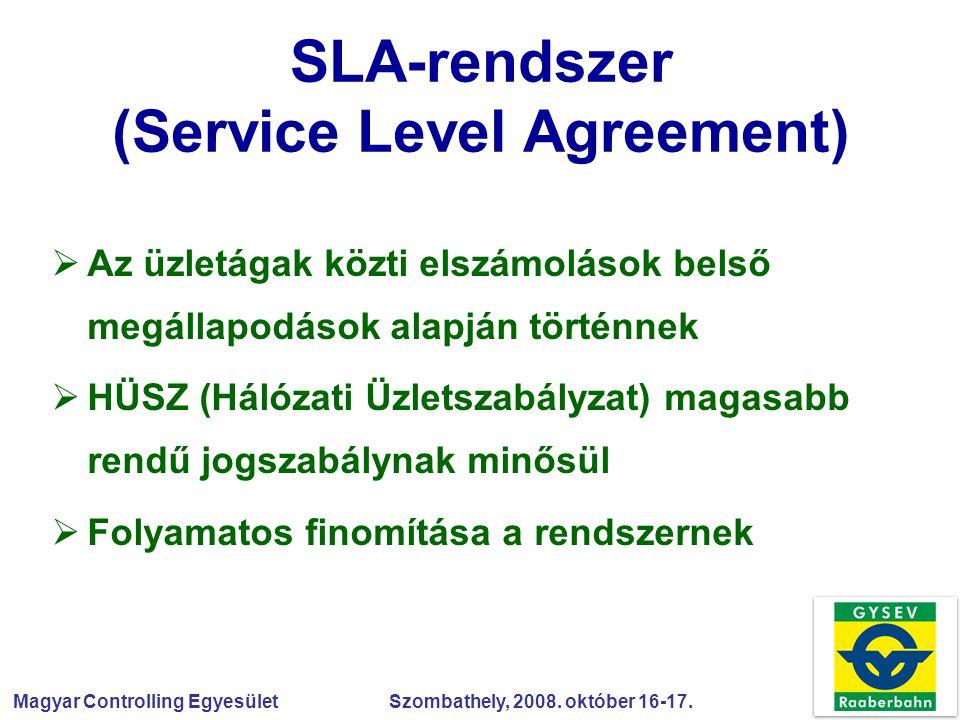 Magyar Controlling Egyesület Szombathely, 2008. október 16-17. SLA-rendszer (Service Level Agreement)  Az üzletágak közti elszámolások belső megállap