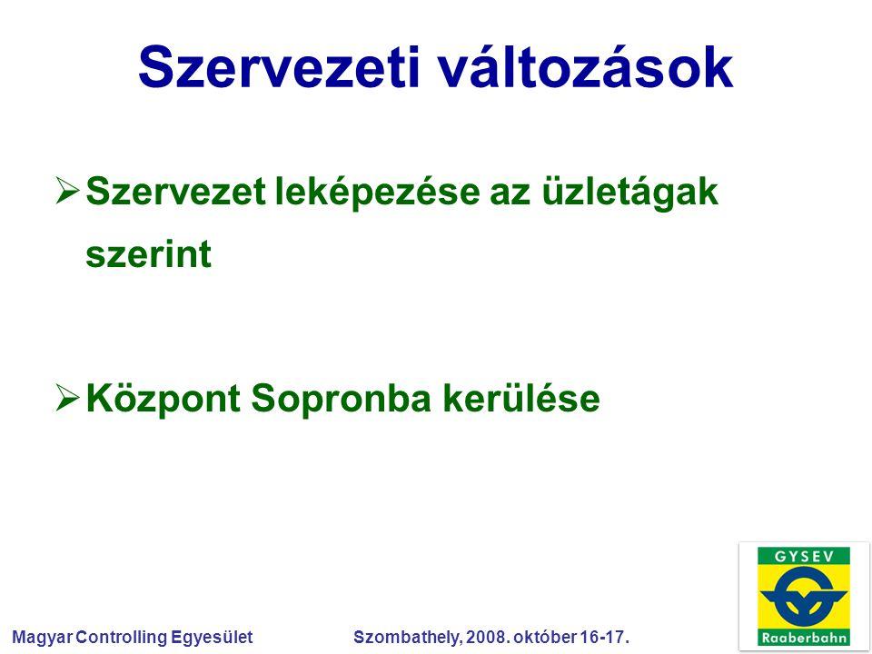 Magyar Controlling Egyesület Szombathely, 2008. október 16-17. Szervezeti változások  Szervezet leképezése az üzletágak szerint  Központ Sopronba ke