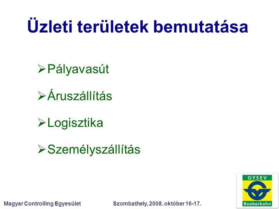 Magyar Controlling Egyesület Szombathely, 2008. október 16-17. Üzleti területek bemutatása  Pályavasút  Áruszállítás  Logisztika  Személyszállítás