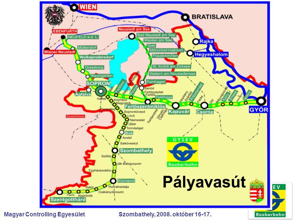 Magyar Controlling Egyesület Szombathely, 2008. október 16-17. Pályavasút