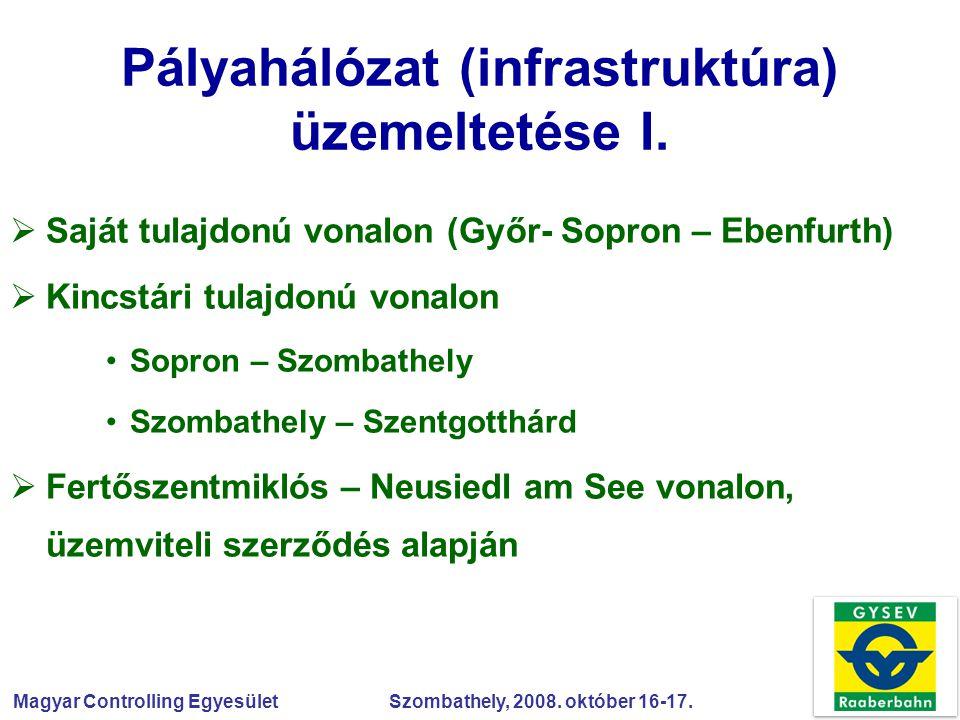 Magyar Controlling Egyesület Szombathely, 2008. október 16-17. Pályahálózat (infrastruktúra) üzemeltetése I.  Saját tulajdonú vonalon (Győr- Sopron –