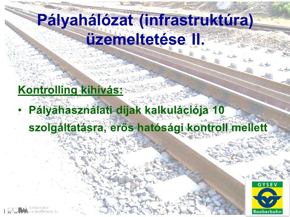 Magyar Controlling Egyesület Szombathely, 2008. október 16-17. Kontrolling kihívás: Pályahasználati díjak kalkulációja 10 szolgáltatásra, erős hatóság
