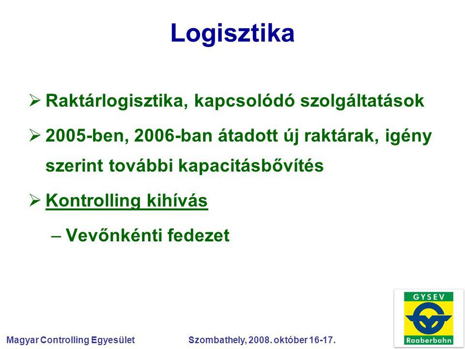 Magyar Controlling Egyesület Szombathely, 2008. október 16-17. Logisztika  Raktárlogisztika, kapcsolódó szolgáltatások  2005-ben, 2006-ban átadott ú
