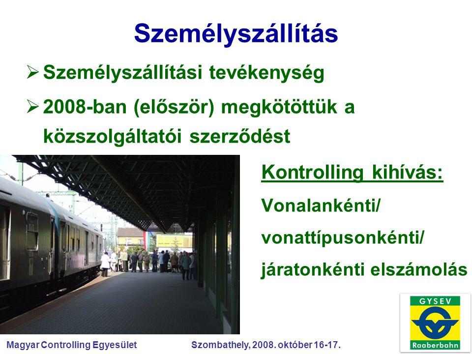 Magyar Controlling Egyesület Szombathely, 2008. október 16-17. Személyszállítás  Személyszállítási tevékenység  2008-ban (először) megkötöttük a köz