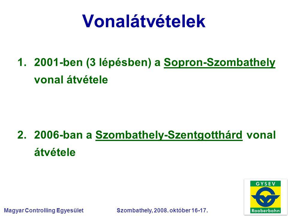 Magyar Controlling Egyesület Szombathely, 2008. október 16-17. Vonalátvételek 1.2001-ben (3 lépésben) a Sopron-Szombathely vonal átvétele 2.2006-ban a