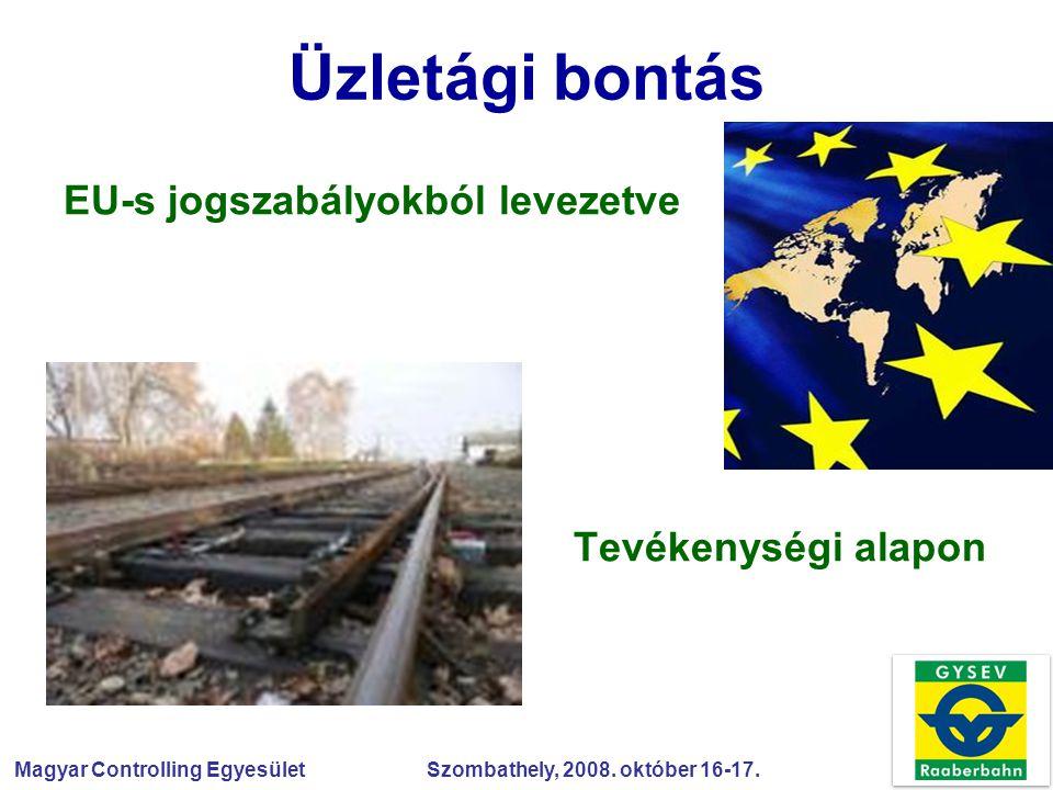 Magyar Controlling Egyesület Szombathely, 2008. október 16-17. Üzletági bontás EU-s jogszabályokból levezetve Tevékenységi alapon