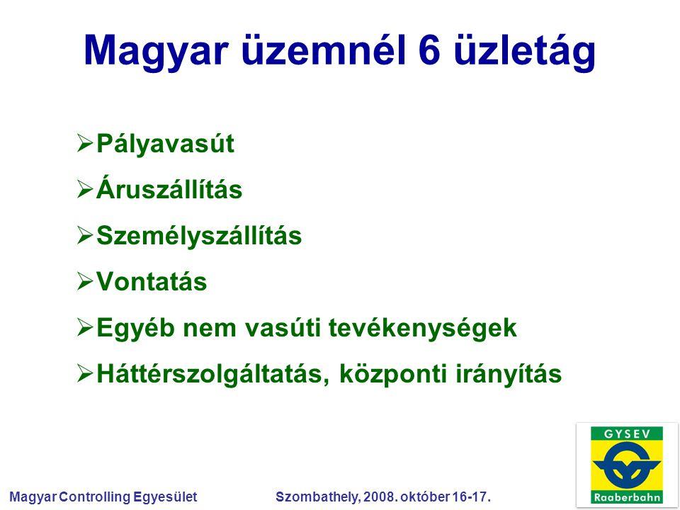 Magyar Controlling Egyesület Szombathely, 2008. október 16-17. Magyar üzemnél 6 üzletág  Pályavasút  Áruszállítás  Személyszállítás  Vontatás  Eg