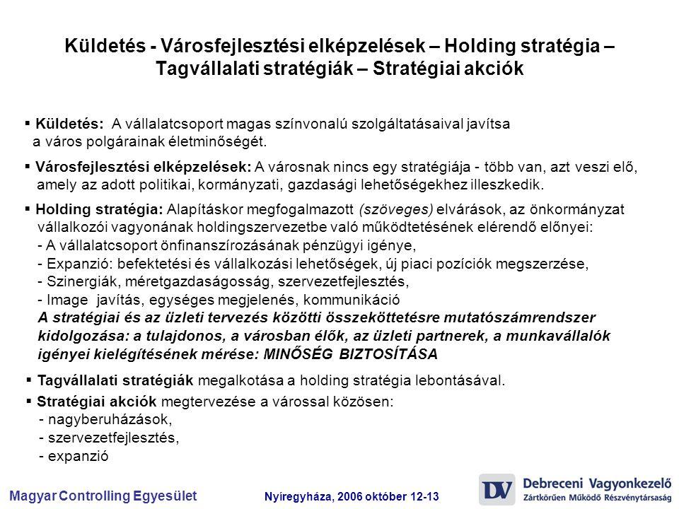 Magyar Controlling Egyesület Nyíregyháza, 2006 október 12-13 Küldetés - Városfejlesztési elképzelések – Holding stratégia – Tagvállalati stratégiák –