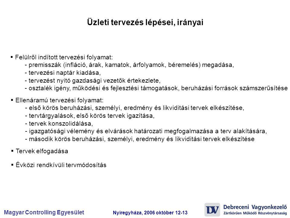 Magyar Controlling Egyesület Nyíregyháza, 2006 október 12-13 Üzleti tervezés lépései, irányai  Felülről indított tervezési folyamat: - premisszák (in