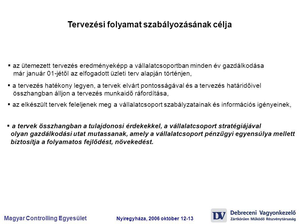 Magyar Controlling Egyesület Nyíregyháza, 2006 október 12-13 Tervezési folyamat szabályozásának célja  az elkészült tervek feleljenek meg a vállalatc