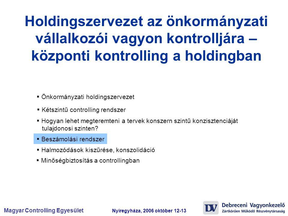 Magyar Controlling Egyesület Nyíregyháza, 2006 október 12-13  Önkormányzati holdingszervezet  Beszámolási rendszer  Kétszintű controlling rendszer
