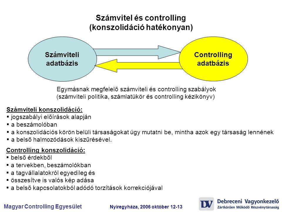 Magyar Controlling Egyesület Nyíregyháza, 2006 október 12-13 Számvitel és controlling (konszolidáció hatékonyan) Egymásnak megfelelő számviteli és con