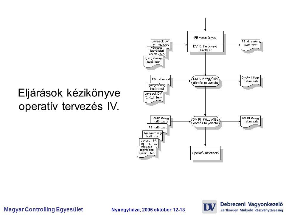 Magyar Controlling Egyesület Nyíregyháza, 2006 október 12-13 Eljárások kézikönyve operatív tervezés IV.