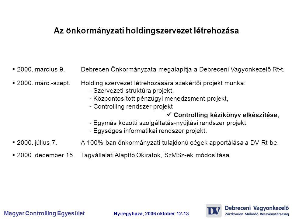 Magyar Controlling Egyesület Nyíregyháza, 2006 október 12-13  2000. március 9.Debrecen Önkormányzata megalapítja a Debreceni Vagyonkezelő Rt-t.  200