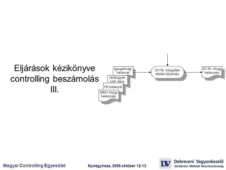 Magyar Controlling Egyesület Nyíregyháza, 2006 október 12-13 Eljárások kézikönyve controlling beszámolás III.
